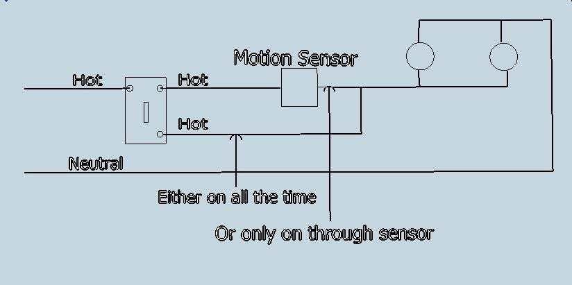 Switch Motion Sensor Light Wiring Diagram