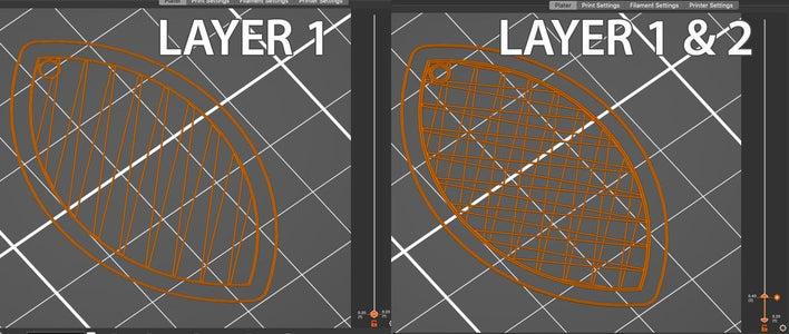 类型3  - 每隔一层不同