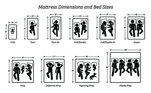 Calculating the Supplies Needed for Different Mattress Sizes