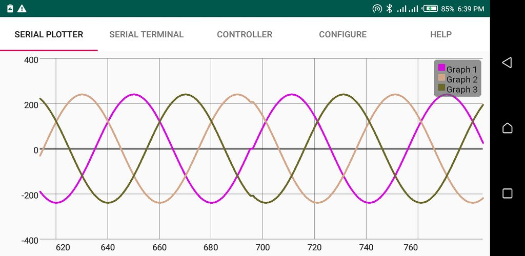 Picture of Plotting Real-time Graph on Android From Arduino Through HC-05