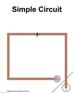 Paper Circuits (Ages 7 - 9): Preparation
