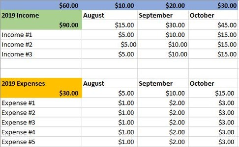 How to Create a Budget Using Microsoft Excel