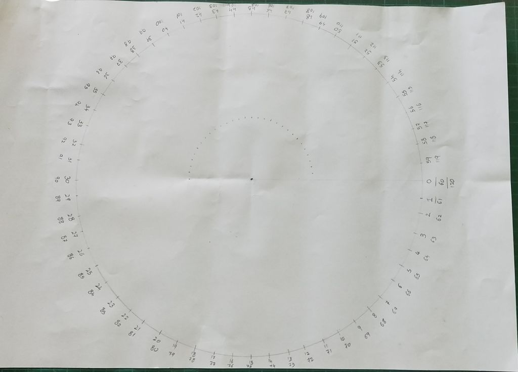 Picture of Points for Nails