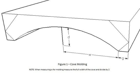 Making Cove Profiles on a Table Saw