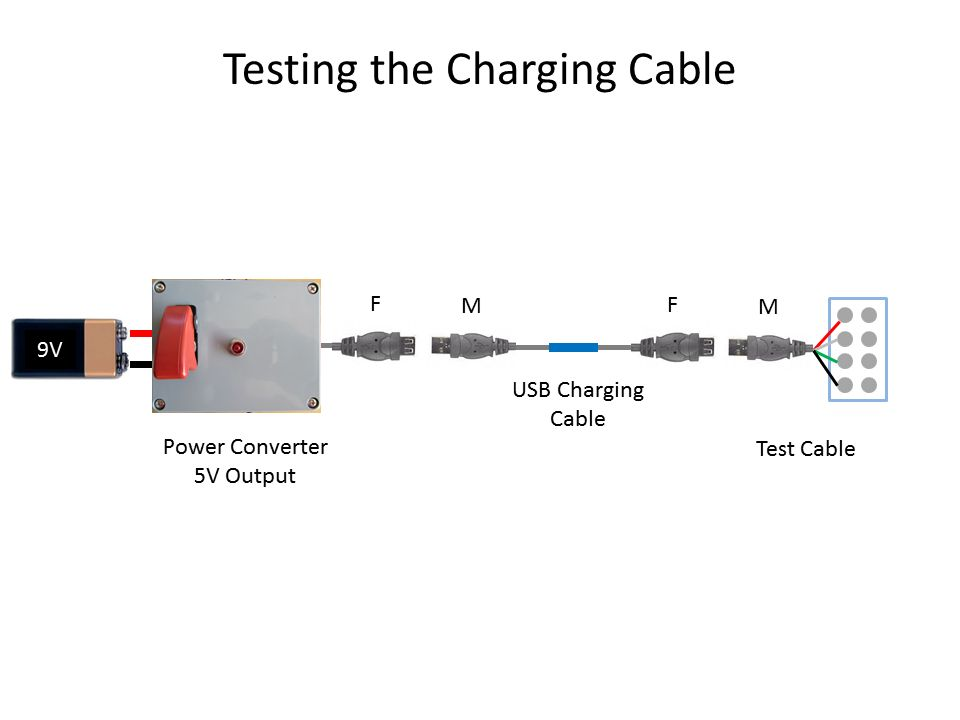 Picture of Test the Charging Cable