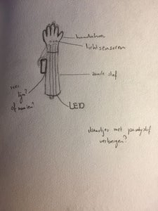 Designing the Glove