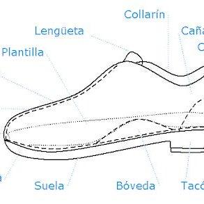 Partes del calzado.png