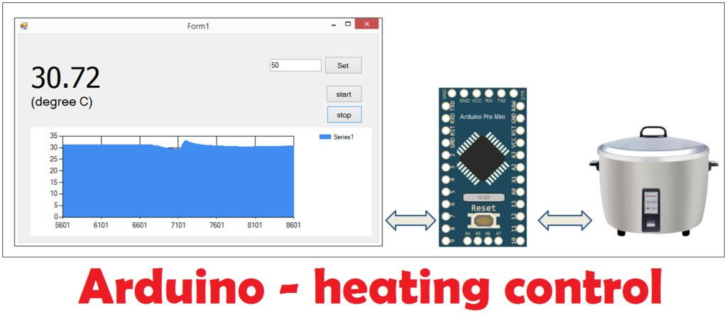 Picture of Arduino - Heating Control System