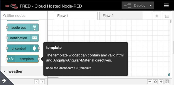 PUTTING IT ALL TOGETHER - THE TEMPLATE NODE