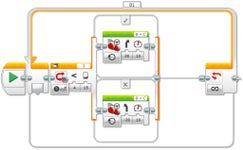 Programming Tips for the Lego Mindstorms Programming Software