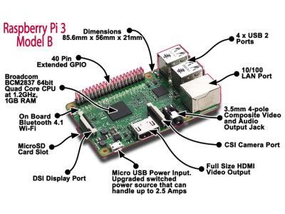 Setup Your RPI