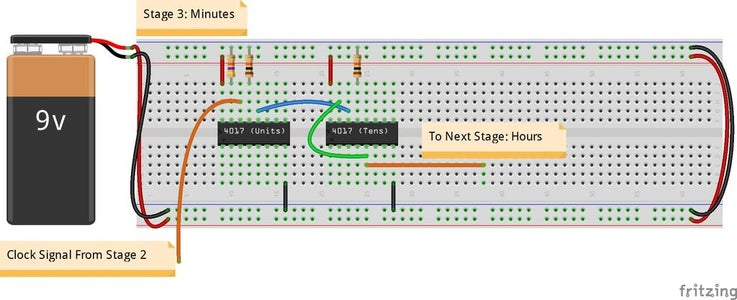 Stage 3: Minutes Signals Generation Circuit