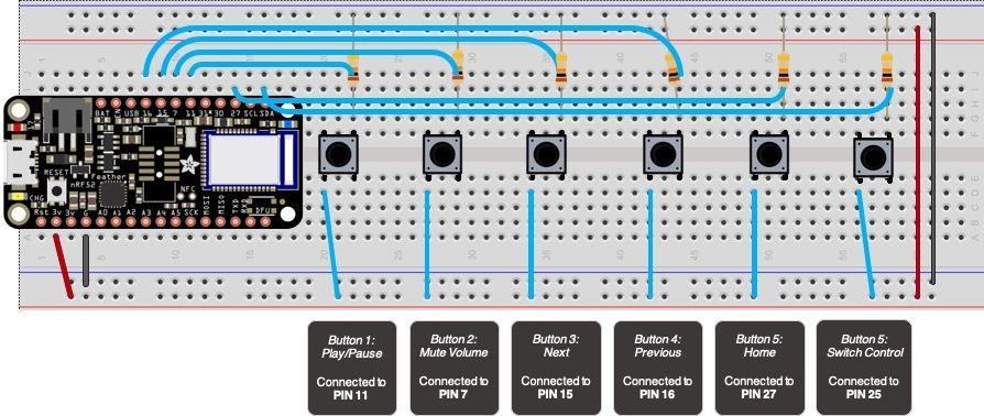 Picture of Circuit Wiring