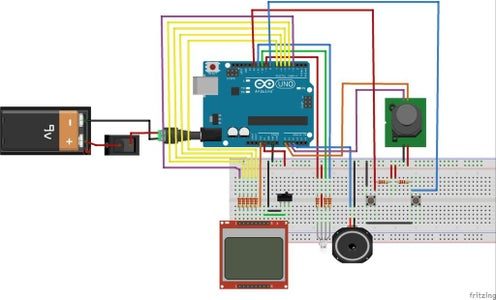 Components and Connections.