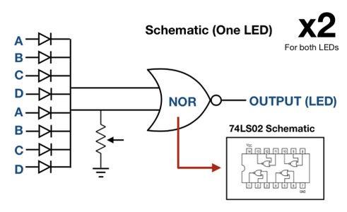 Circuitry + Testing