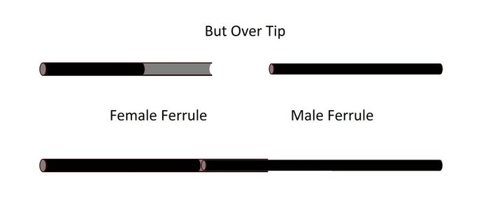 Whipping a Tip Over But or a But Over Tip Ferrule