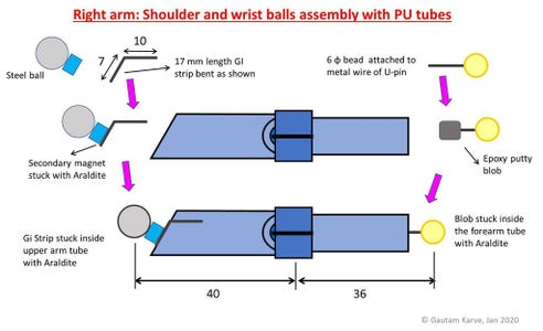 Elbow and Arm: the Cable-Tie Joint