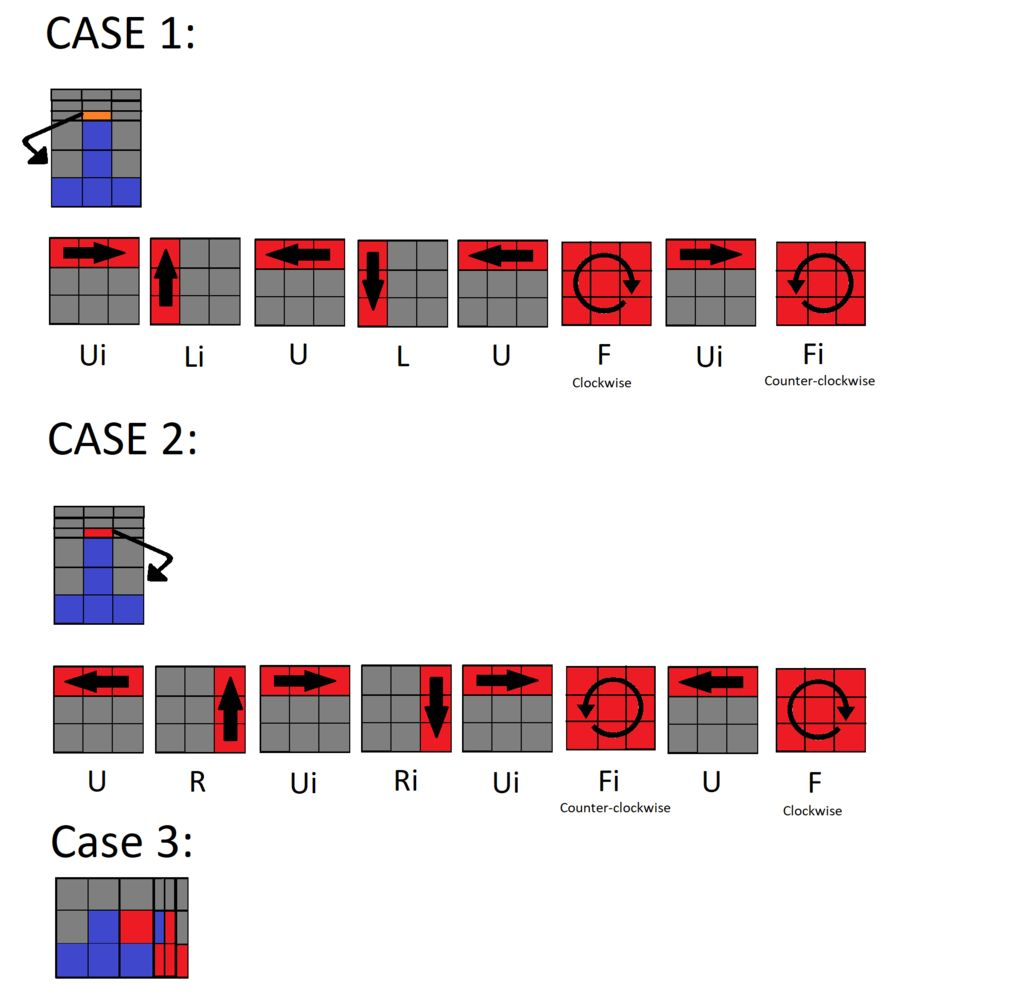 Picture of Solving the Middle Layer