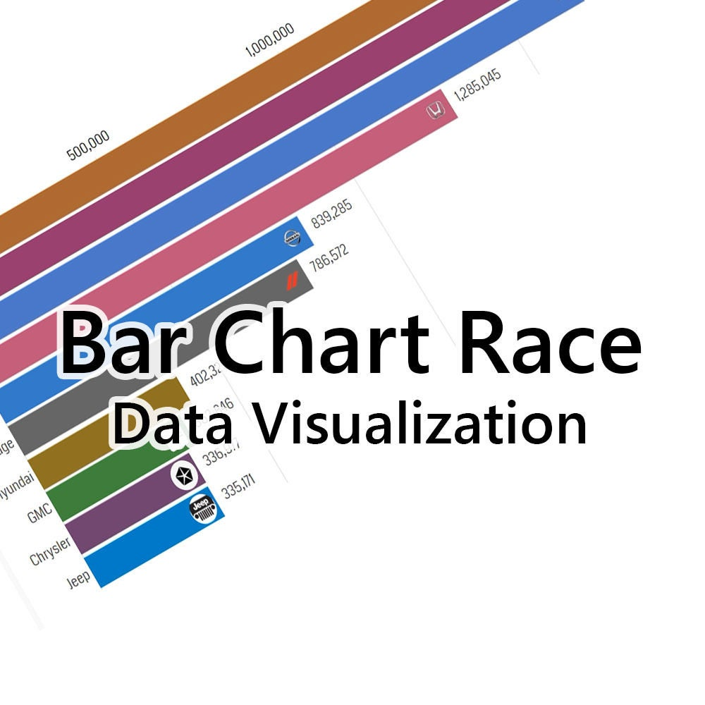 Picture of Bar Chart Race Data Visualization