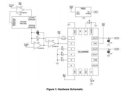 Hardware Schematic