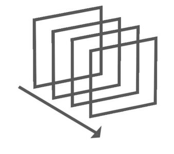 Signals and Flipbooks