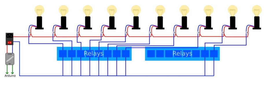 Connecting the 220V Components