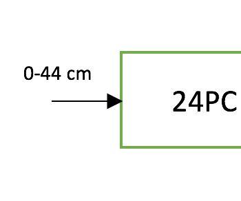 Measuring Quantities of Water Using Pressure Sensor