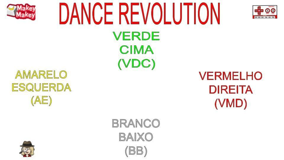 Picture of DANCE REVOLUTION