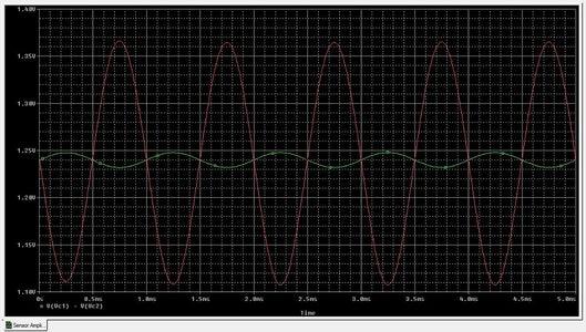 Bad Transistor Amplifier