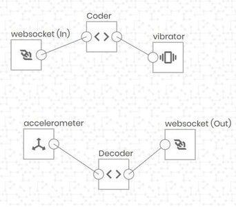 LabDroid: Morse Code Encoder/Decoder
