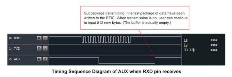 Picture of AUX Pin