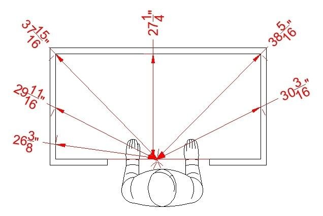 Picture of Develop the Crib Access Opening Dimensions - CAD Method
