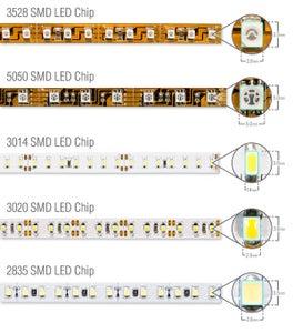 Choice of Lighting