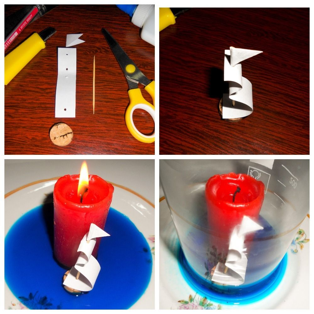 Picture of Lesson 3. Making Decorating for Experiments and Preparing to Show the Experiments in Front of the Class