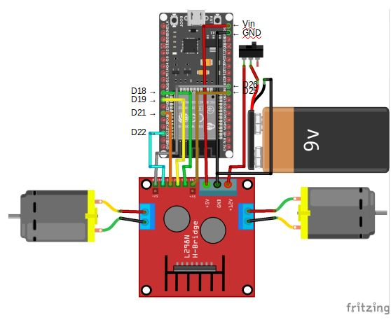 Picture of How the Robot Works