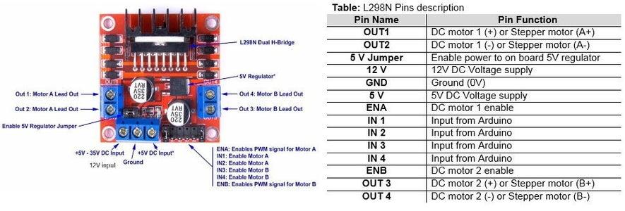 Basics - L298N
