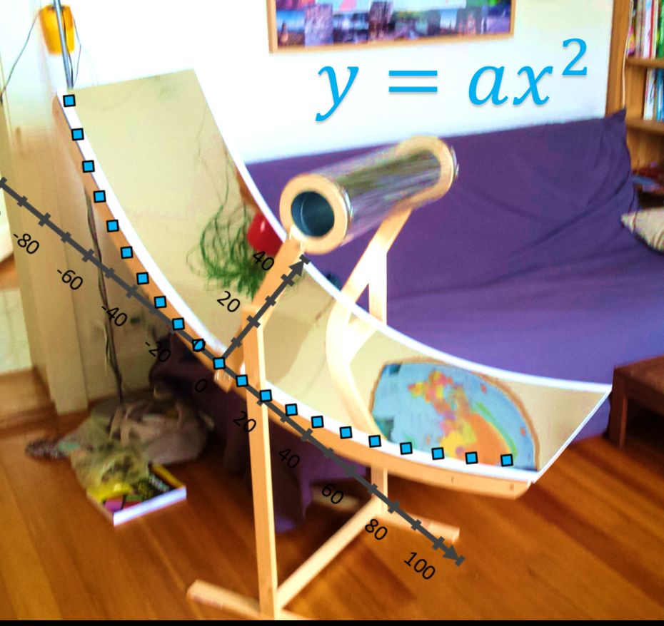 Picture of Parabolic Reflector for Solar Cooker