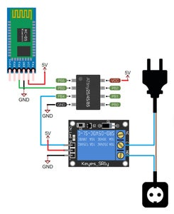 Hardware & Microcontroller