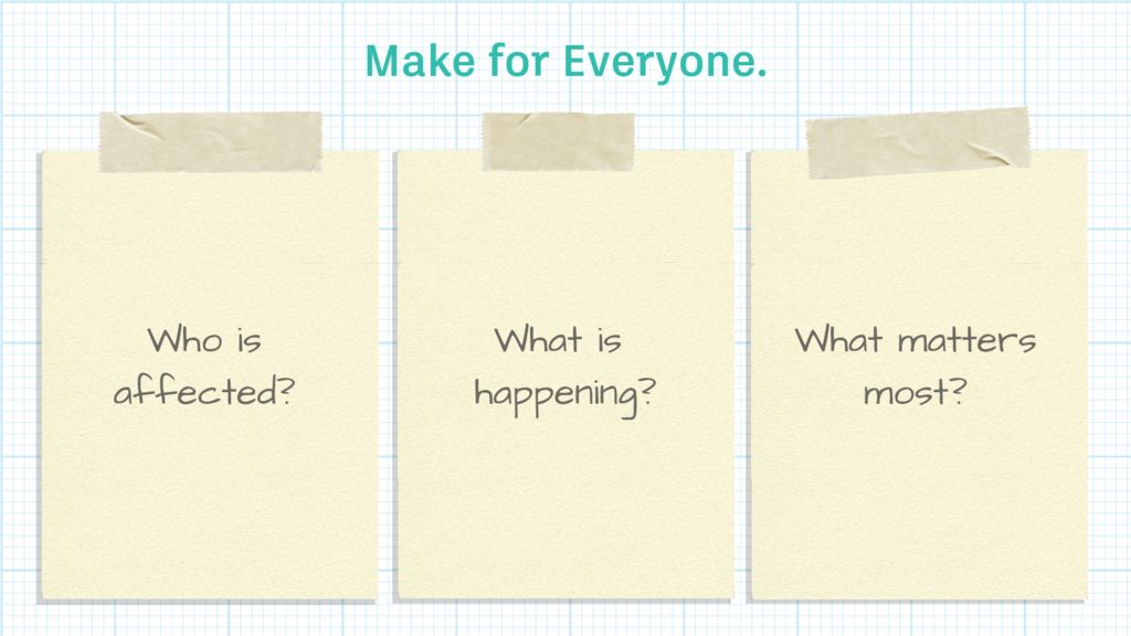 Picture of Introduce a Design Thinking Framework
