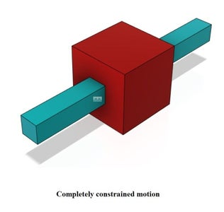 Lesson 2:Constrained Motions