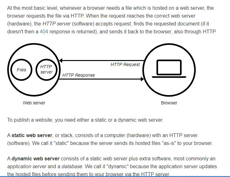 Picture of WebServer Introduction