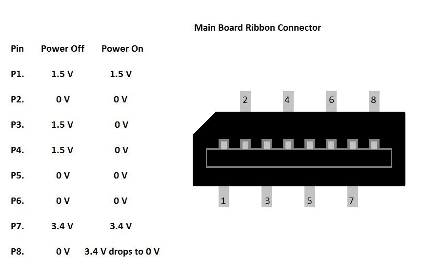 Picture of Test the Main Board Ribbon Connector