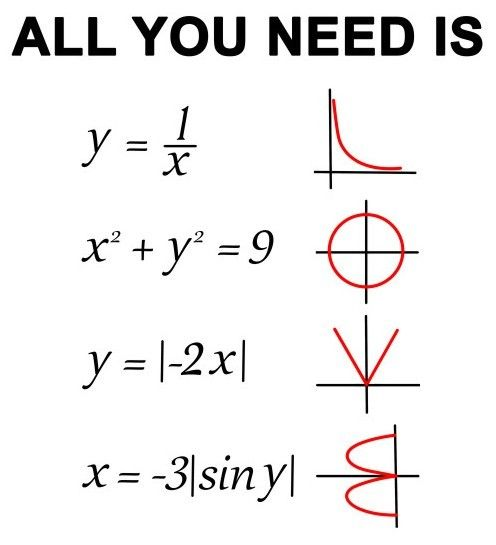 Picture of Lettering With Math