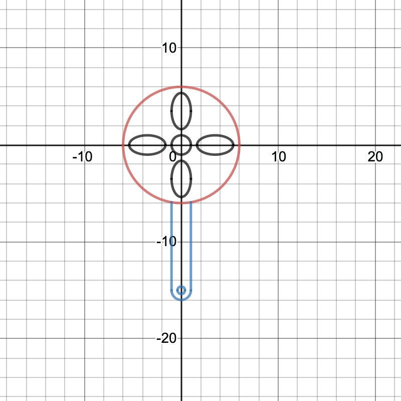 Picture of Circle Equations in Desmos