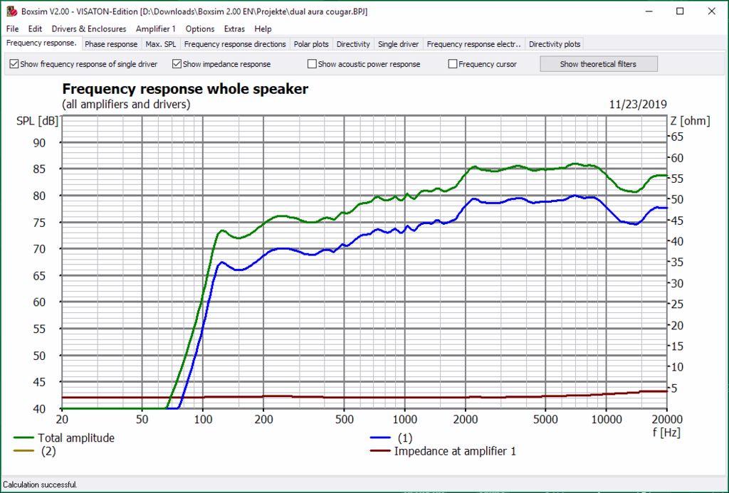 Picture of Finalizing the Loudspeaker Design