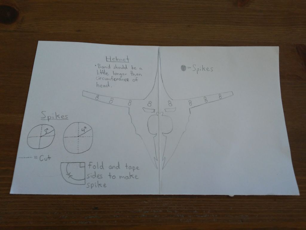 Picture of Planning the Mask