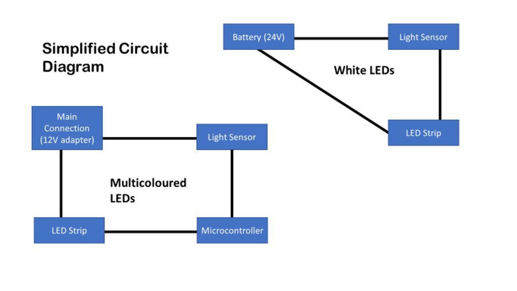Picture of Make the Circuits