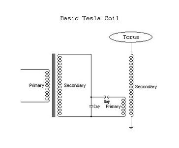 Solid State Tesla Coils and How They Work