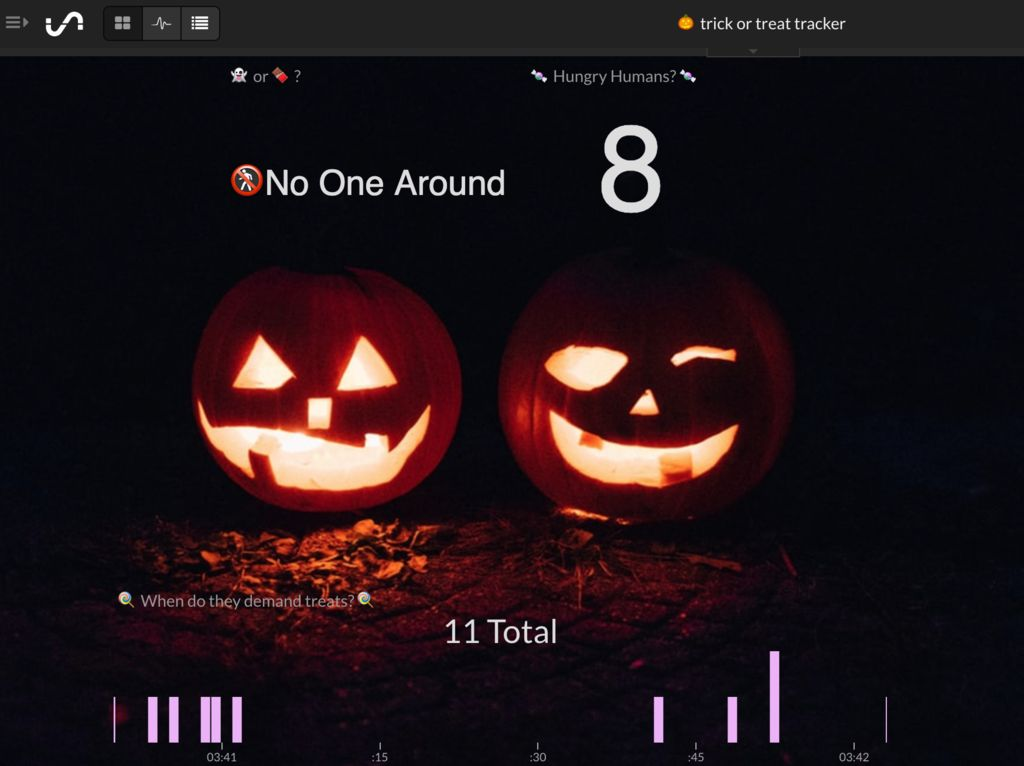 Picture of Trick-or-Treat Dashboard