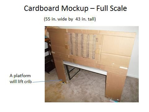 Picture of Develop the Crib Access Opening Dimensions - Mock Up Method